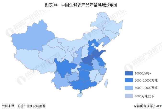 图表14:中国生鲜农产品产量地域分布图