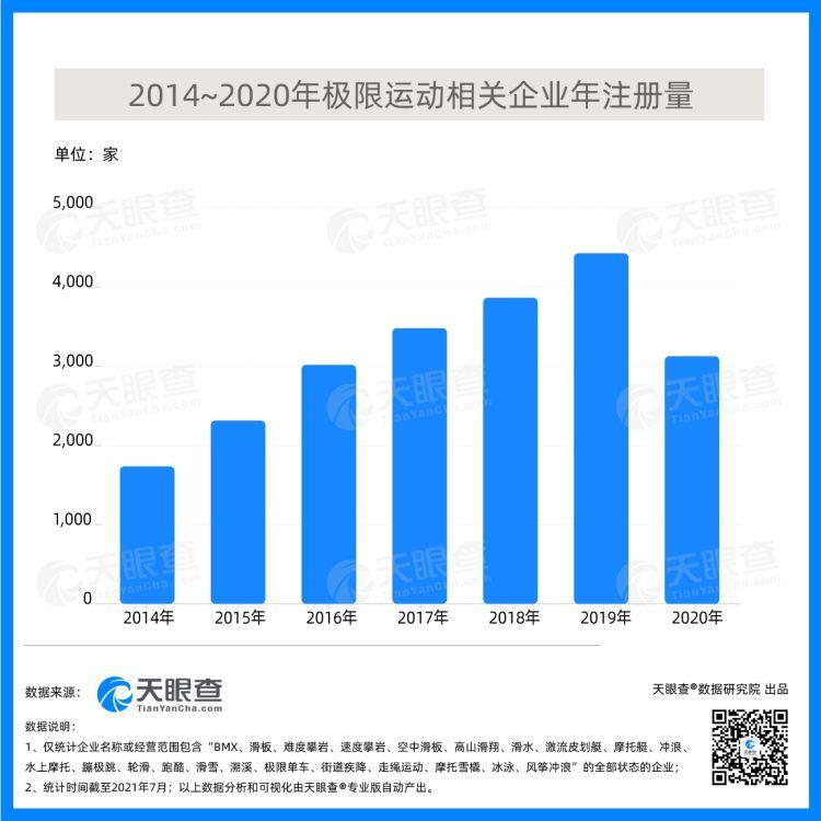 神圣计划账号密码大全_赛艇相关企业兴起 广东浙江数量最多