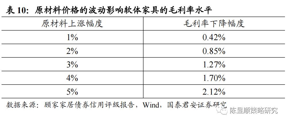 二号站代理958337国君策略:通胀风再起 云涌强者胜 布局三大投资主线