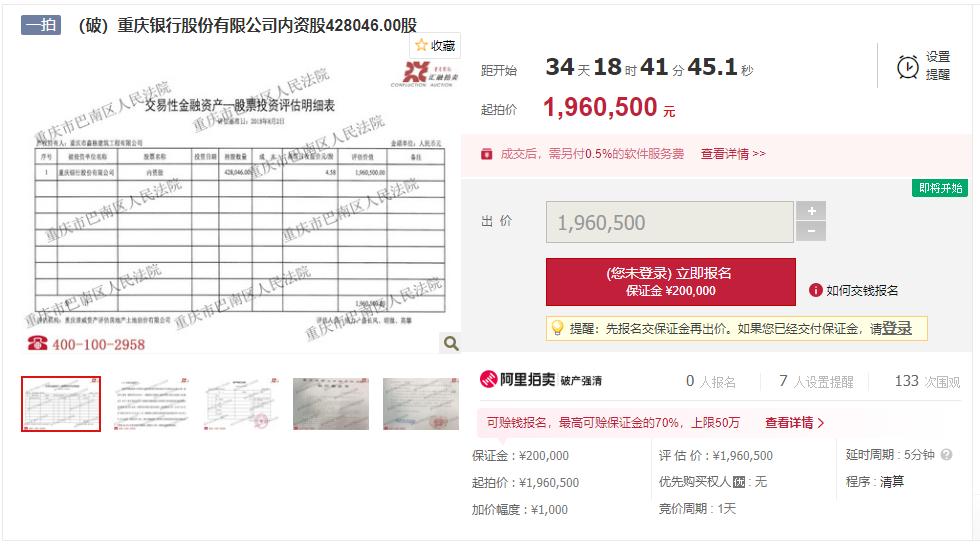 重庆银行42万内资股以196万元被拍卖,这是重庆银行A股上市以来的首次优质股