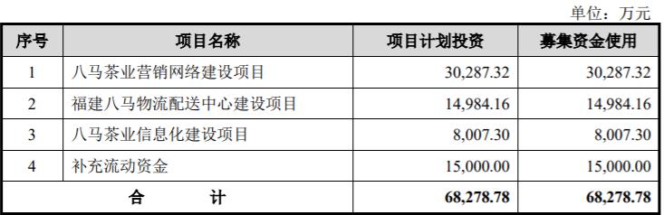 """usdt交易(www.payusdt.vip):一则IPO 500亿""""权门攀亲""""曝光!安踏、七匹狼都是亲家!网友高呼:真""""抱团"""" 第11张"""