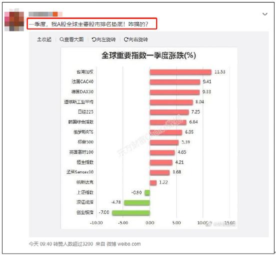 《【恒达娱乐官方登录平台】股票ETF一季末排名:华夏高居第一 华泰柏瑞国泰易方达陷入苦战(附名单)》