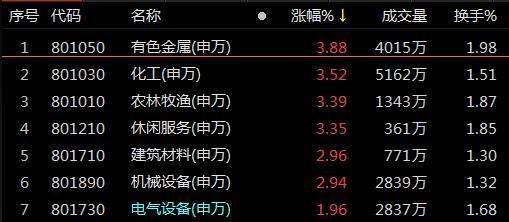 《【超越品牌】复盘81涨停股:周期涨停潮 天山铝业3连板》