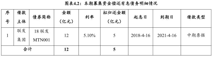 联发集团:成功发行5亿元超短期融资券,票面利率3.42%