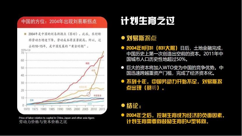 赵燕菁:人口多少不能看人数 而要看人均资本占有率