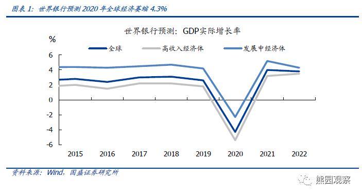 央行货币政策报告