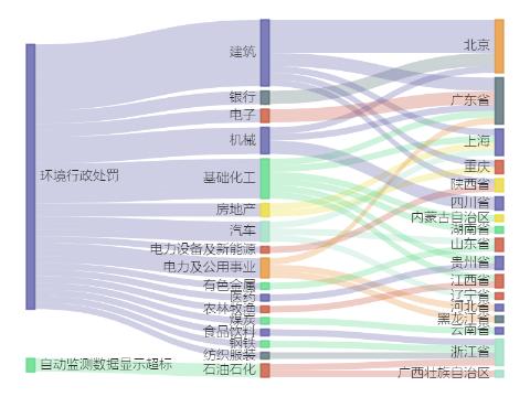 摩臣5平台中国神华控股子公司环境违法被罚0.2万元