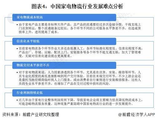 图表4:中国家电物流行业发展难点分析