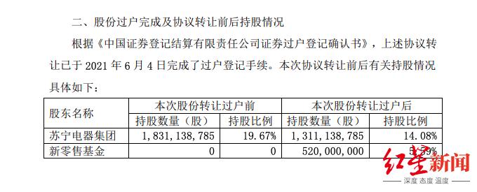 苏宁电器、苏宁置业被强制执行超30亿 张近东为被执行人
